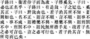 Confucius_Rectification of names