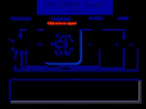 ooda_loop_sketch